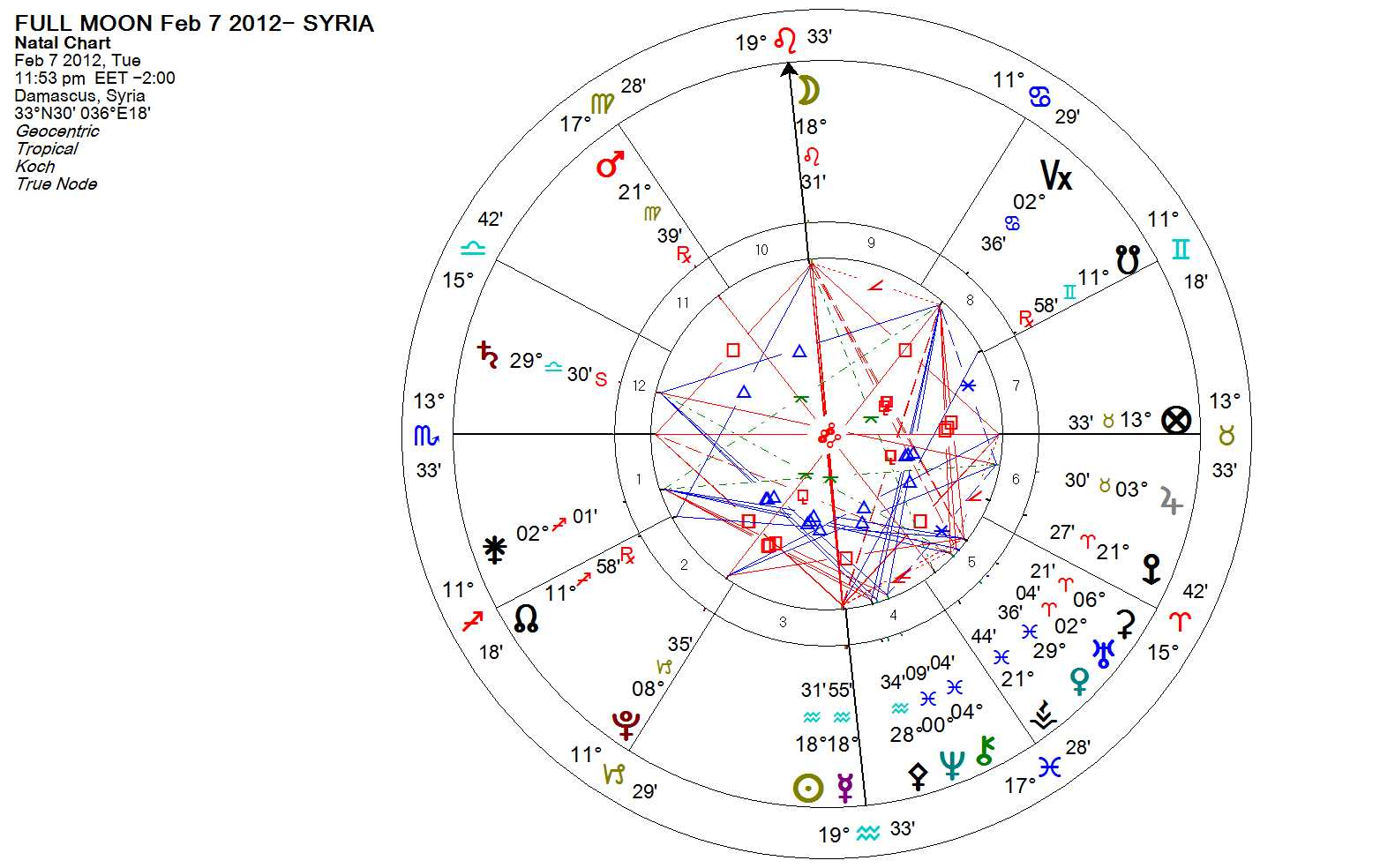 Starcatsastrologys blog just another wordpress weblog and heres the february 7 2012 full moon chart set for 1134 pm damascus syria note the full moon conjunct the mc then link that to syrias south node nvjuhfo Image collections